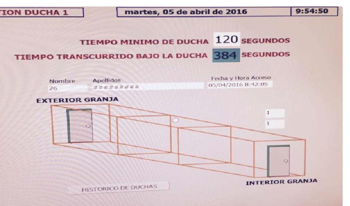 Fig4_Control_de_accesos_a_las_duchas.jpg