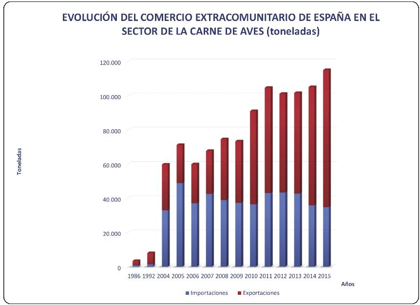 figura6_evolucion_del_c_opt.png