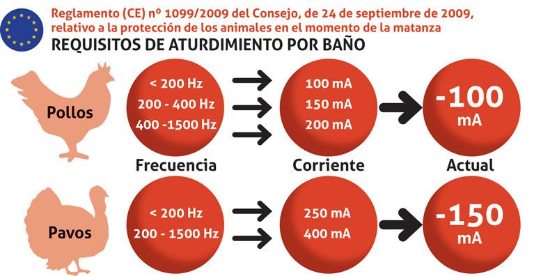 requisitis_aturdimiento_por_bano.jpg