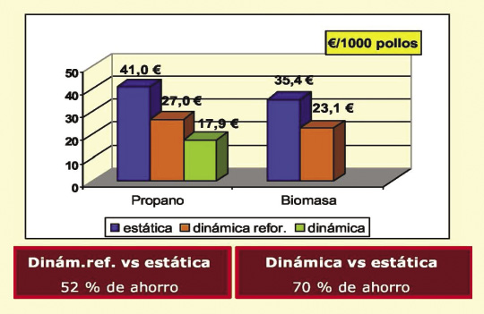 fig2_comparativa_coste_opt.jpeg