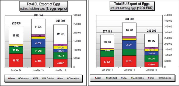 grafico_sector_huevo_UE.jpg