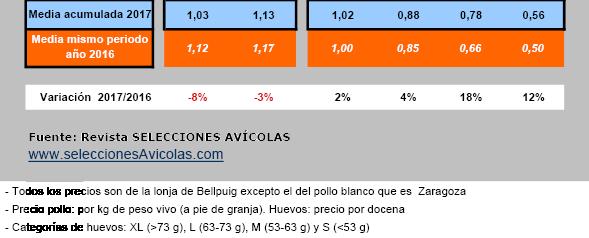 Mercado_Aves21.png