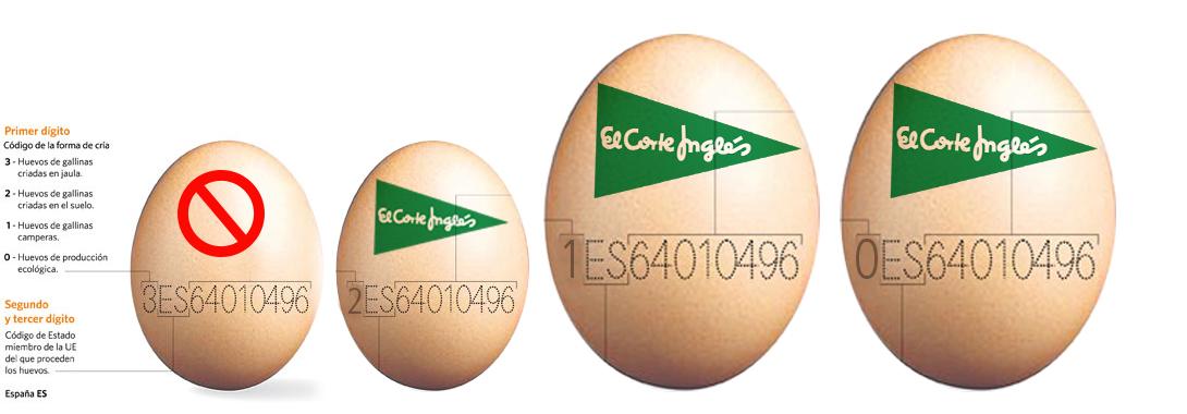 huevos_corte_ingles.jpg