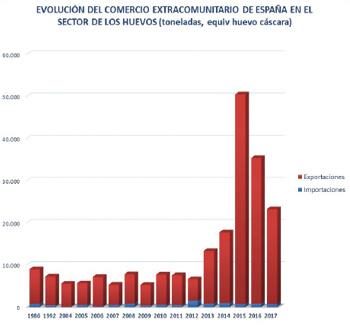 9_Grafico_evolucion_comercio_extracomunitario.jpg