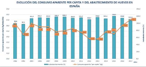 Evolucion_consumo_abastecimiento_espa_a.png