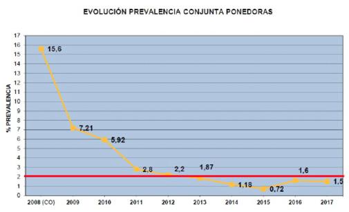 resultados_planes_control_sanitarios_2017.jpg