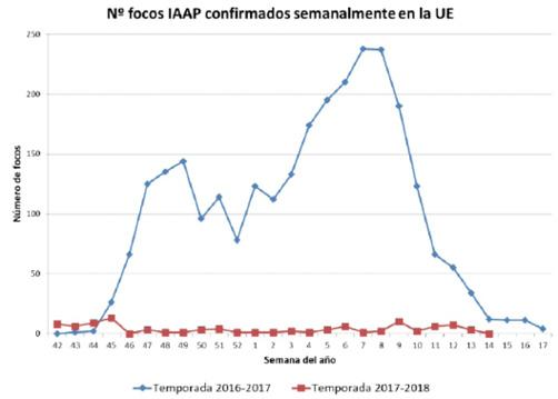 resultados_planes_control_sanitarios_2017_2.jpg