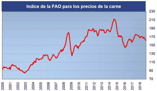 precios_carne_minieditorial_SA.jpg