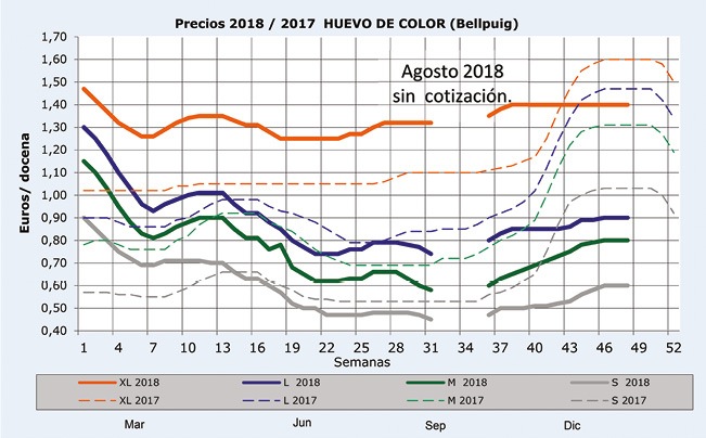 SA201811_Mercado_Aves_Graficos_2_20190104.jpg
