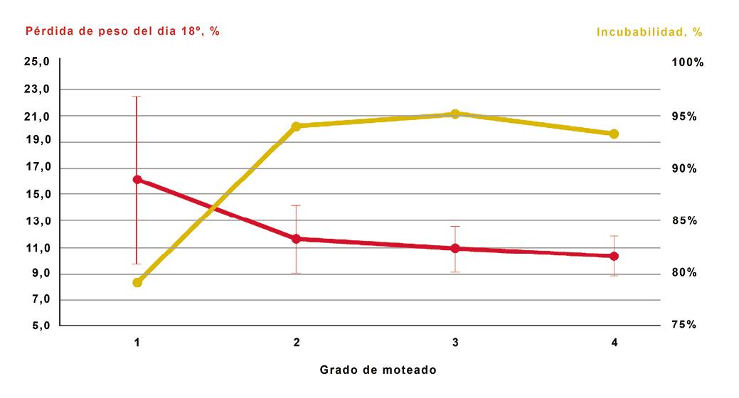 SA201902_REPRODUCCION_grafico.png