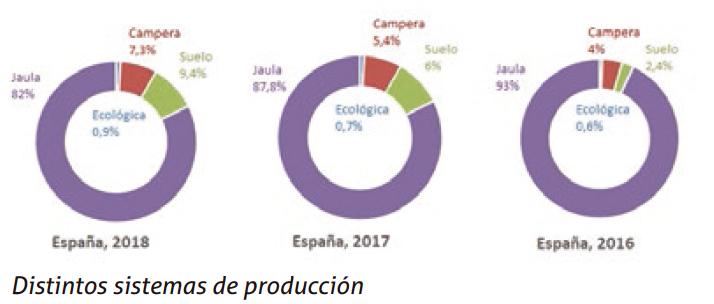 31_numero_aves_por_sistemas_produccion_grafico.png