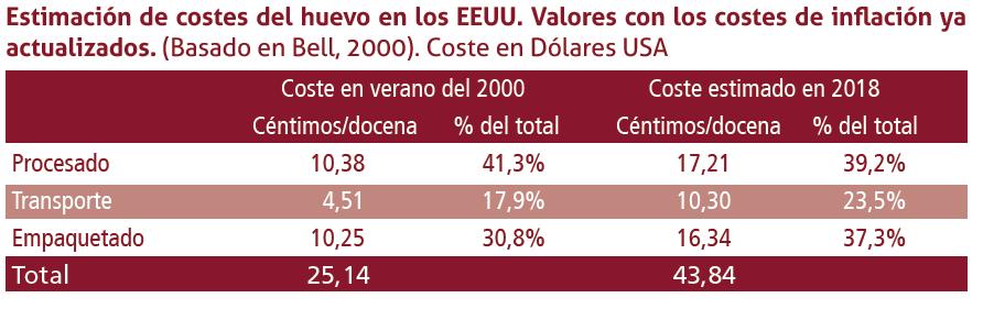 32_b_costes_del_huevo.png