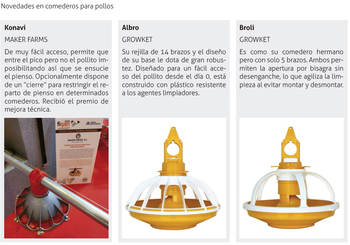 39_novedades_comederos_pollos_figan_2019.png